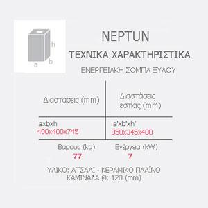 Σόμπα molica neptun χαρακτηριστικά
