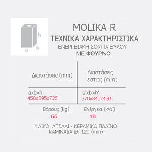 Σόμπα molika r χαρακτηριστικά